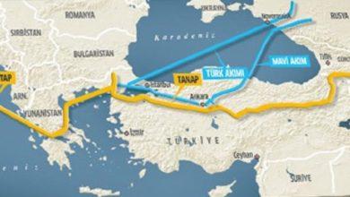 مشروع السيل التركي لنقل الغاز