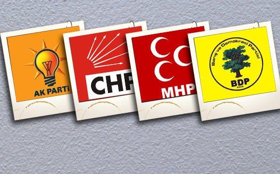 أحزاب تركية